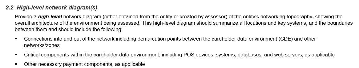 The 'High-level Network Diagram' is not actually part of a PCI control, but is a separate diagram required within a RoC executive summary.